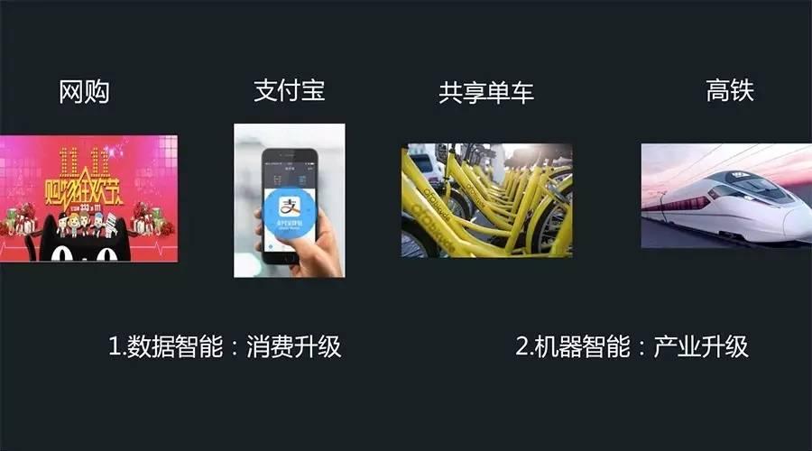 中国新四大发明是什么高铁支付宝共享单车和网购如何评选出来的