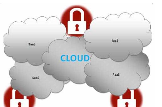 下一代云计算平台安全将如何定义