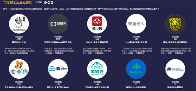 美猴云入围WIT 2016互联网安全年度评选,西部首家